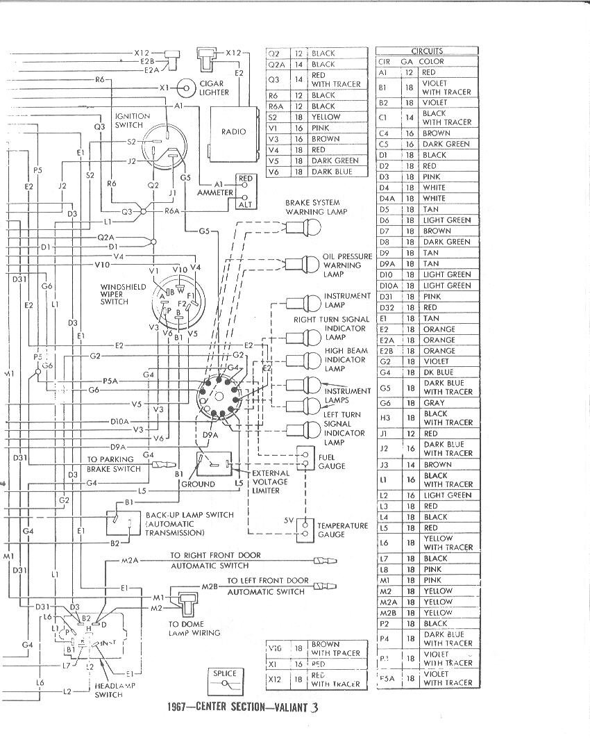1967 Barracuda Wiring Diagram Will Be A Thing 1992 Plymouth Acclaim 1968 Get Free Image About Dash